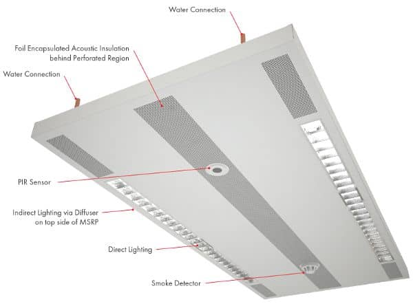 Multiservice Radiant Panel